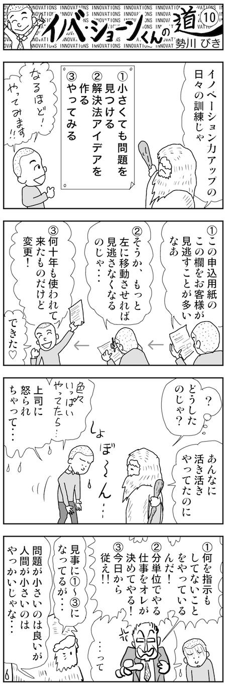 イノベ・ショーンくんの道10 2016.4.28
